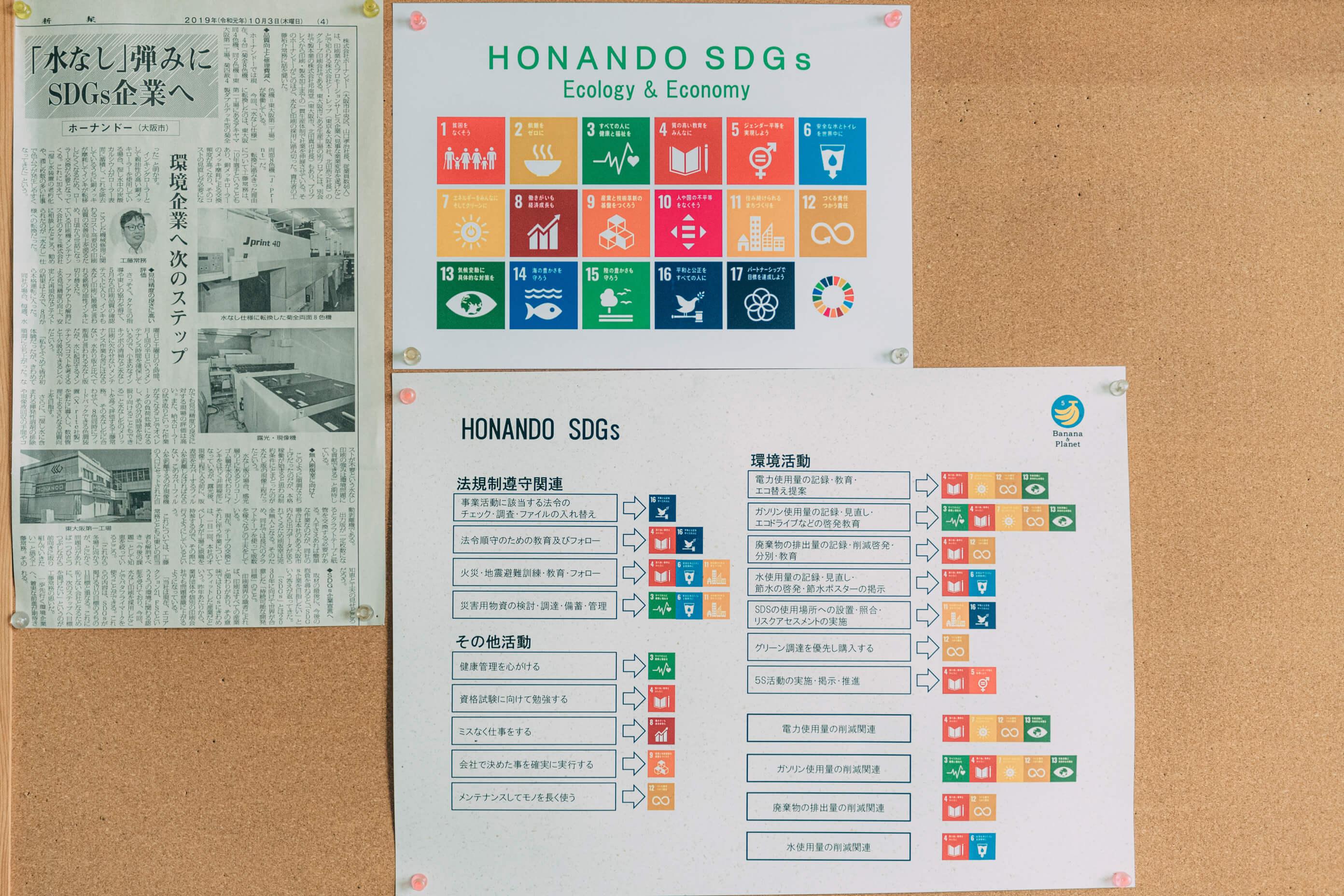 SDGsの取組み内容