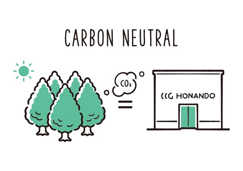 2021年8月より二酸化炭素排出量実質ゼロのカーボンニュートラル印刷工場が稼働開始